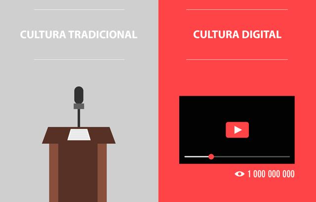 Cultura empresarial vs cultura digital